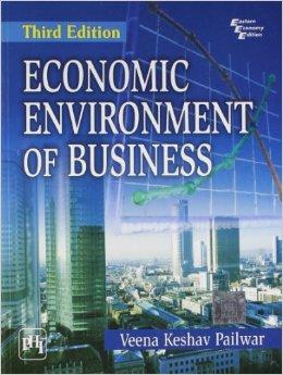economic-environment-of-business