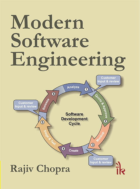 modern-software-engineering