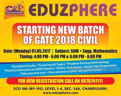 eduzphere_gate_institute_chandigarh.jpg