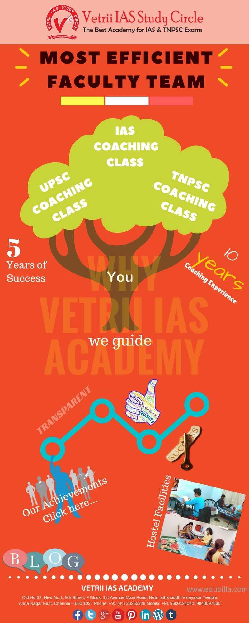 vetrii_ias_academy_upsc-tnpsc-ias-coaching_centre_chennai.jpg
