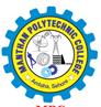 Top Institute MANTHAN POLYTECHNIC COLLEGE details in Edubilla.com