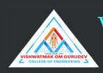 Top Institute VISHWATMAK OM GURUDEV COLLEGE OF ENGINEERING details in Edubilla.com