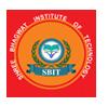 SHREE BHAGWAT INSTITUTE OF TECHNOLOGY