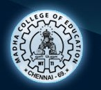 Madha College of Education