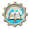 GOVERNMENT ENGINEERING COLLEGE IDUKKI