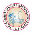 GUJARAT CANCER & RESEARCH INSTITUTE
