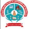 SRI RAAJA RAAJAN COLLEGE OF ENGINEERING AND TECHNOLOGY, KARAIKUDI