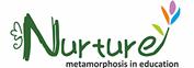Nurture International School