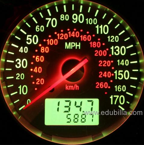speedometer2.png
