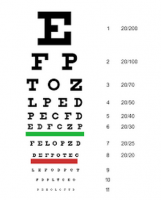 Snellen Eye Test