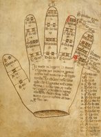Guidonian hand