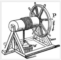 Wheel and Axe