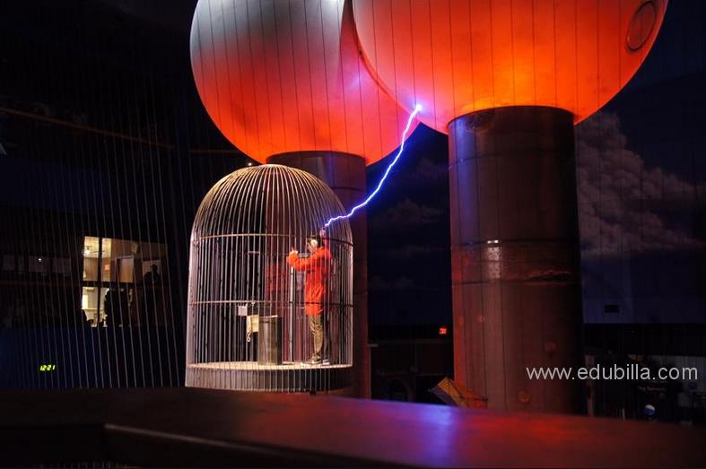 Faraday cage,Fa...