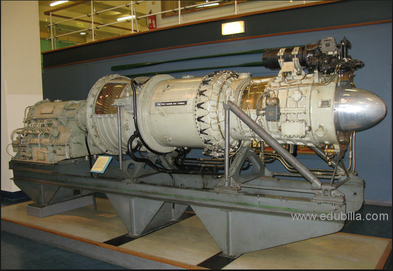 gas turbine world pdf