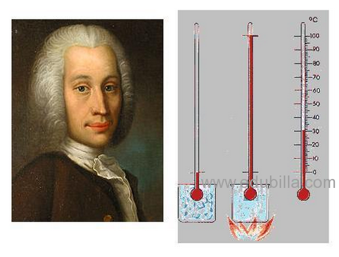 anders celsius biography list of anders celsius inventions edubilla