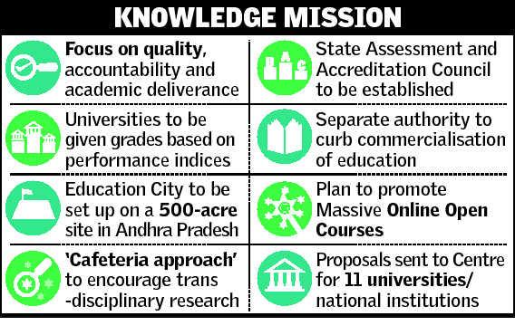 Extensive Reforms in Higher Education