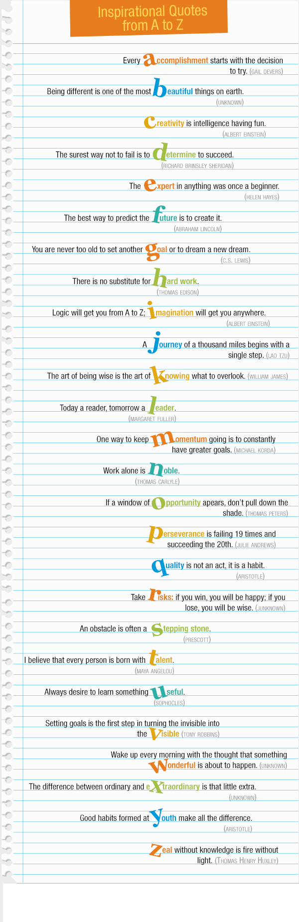 a to z list of inspirational quotes for students education article a to z list of inspirational quotes for students