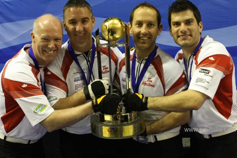 World Curling Championships