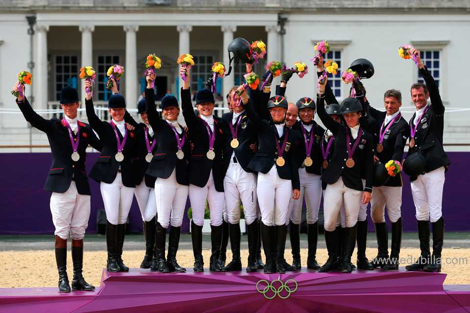 Eventing World Championship