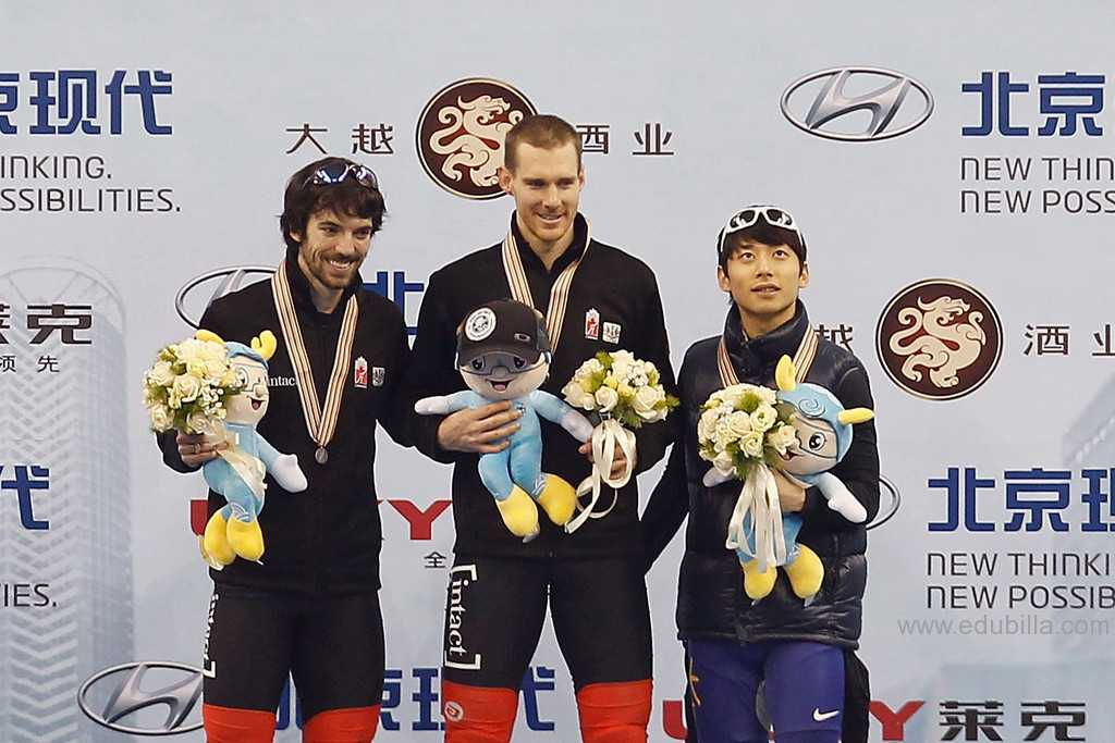 World Short Track Speed Skating Championships
