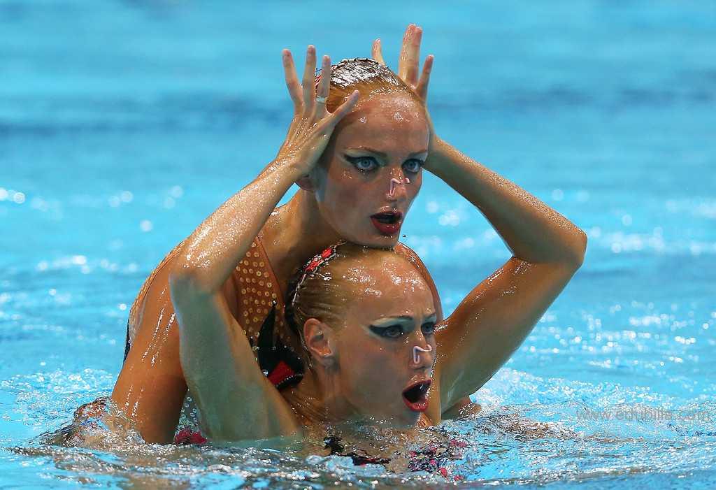 Synchronized swimming games,Synchronized swimming rules,Synchronized swimming awards,Synchronized swimming equipments edubilla.c
