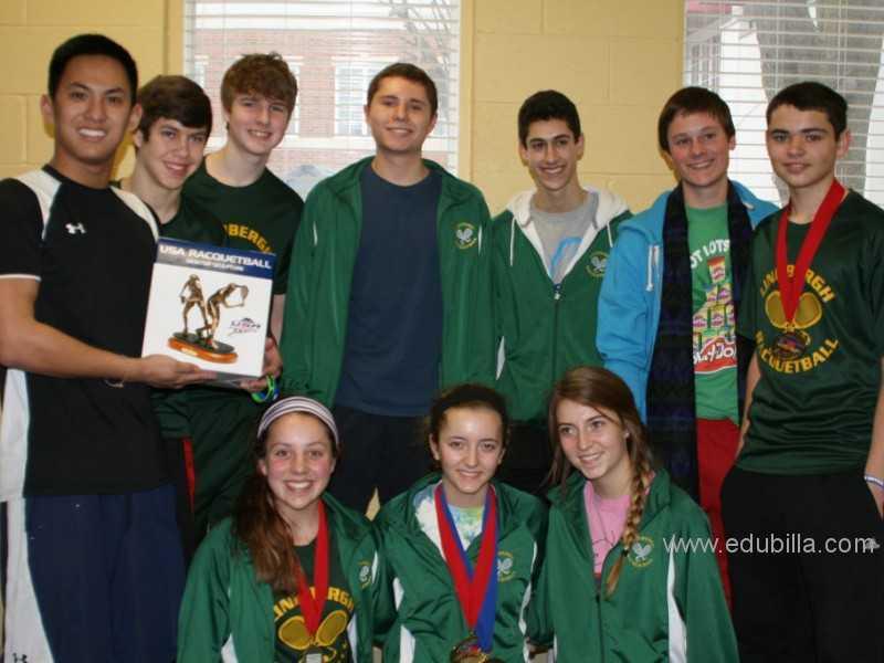 Racquetball World Championships