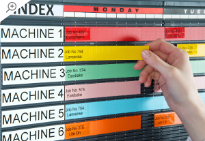 Magnetic Planning Boards