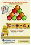 Smart School Management System- ERP