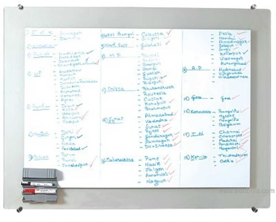 Executive Glass Writing Boards
