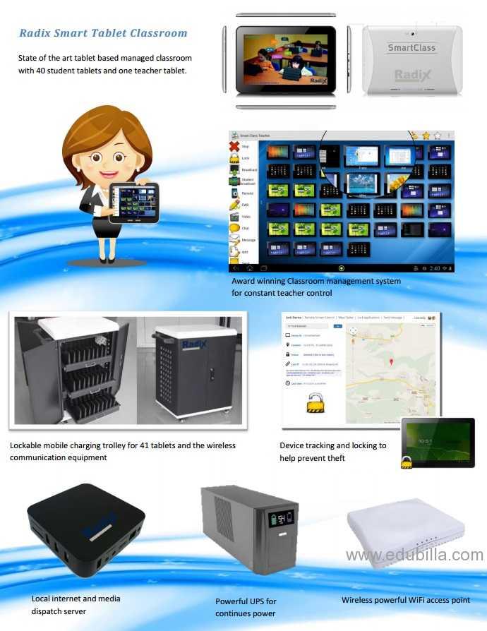 SmartClass Tablet