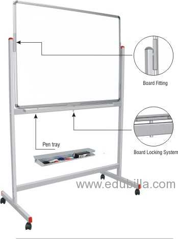 Astra Fixed Board Stands